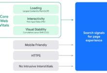 Photo of Google: как узнать, повлияло ли на сайт обновление Page Experience